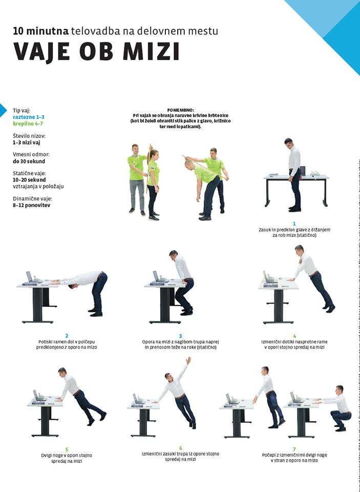 Pomen telesne vadbe za bolnike na nadomestnem zdravljenju ledvične odpovedi
